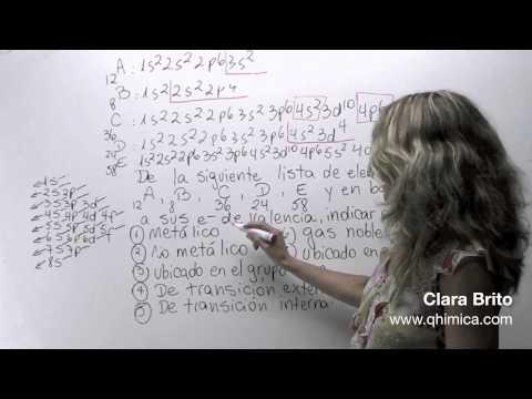 Tabla Periódica 4