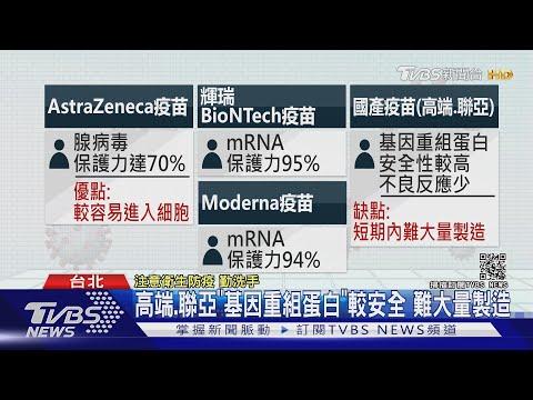 疫苗怎選! 莫德納.輝瑞防護高.AZ副作用比例低|TVBS新聞