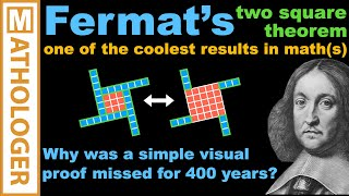Why was this visual proof missed for 400 years? (Fermat's two square theorem)