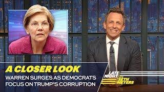 Warren Surges as Democrats Focus on Trump's Corruption: A Closer Look