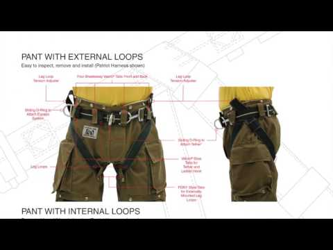 Honeywell Morning Pride Harness Overview