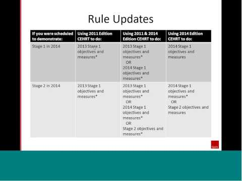 Insights Webinar - Meaningful Use Final Rule Update