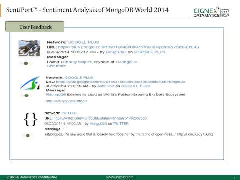 Sentiment Analysis of MongoDB World 2014
