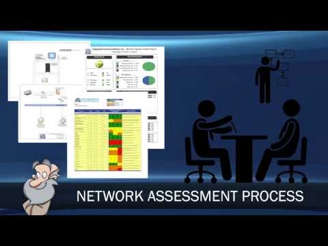 GURU Network Assessment - Every Small Business Needs One