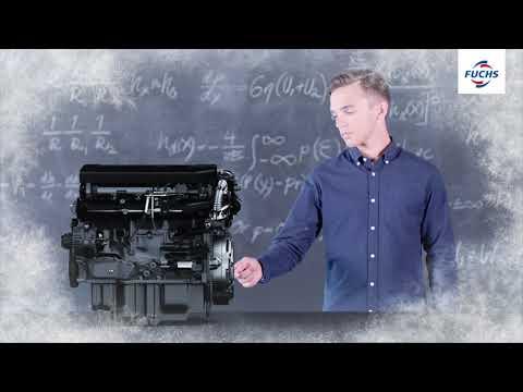 Hvordan spare penger og miljøet ved å bruke riktig motorolje