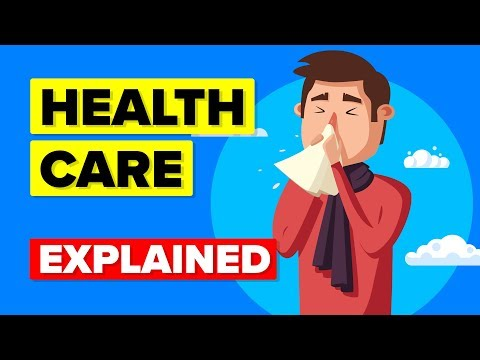 US Healthcare System Explained