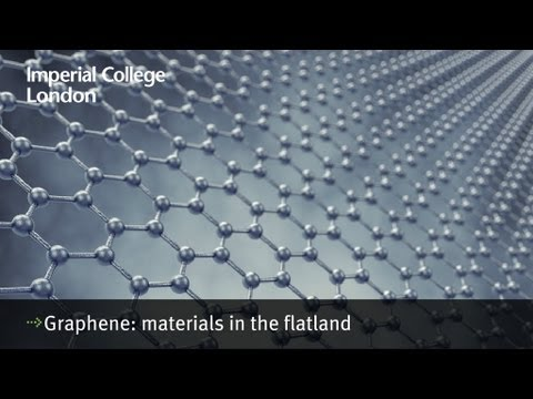 Graphene: materials in the flatland