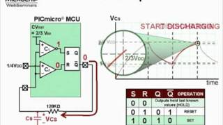 Microchip MPLAB® ICD 3 In-Circuit Debugger User's Guide For