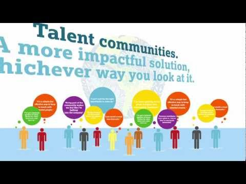 Talent Communities - A different perspective