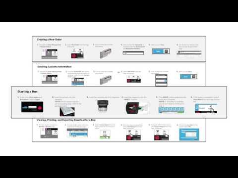 Luminex® Technology ARIES® System Software