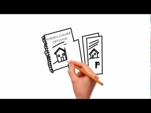 Orlando Foreclosure Attorney | Foreclosure Defense Orlando | Benkiran Law
