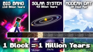 The Timeline of the UNIVERSE (illustrated in Minecraft)