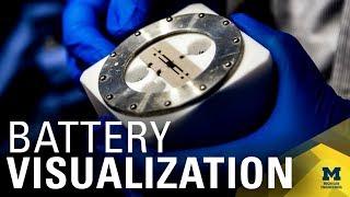 Observation de l'impact des dendrites sur les performances des batteries lithium