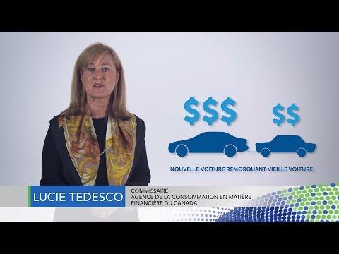 Les risques des prêts auto à long terme