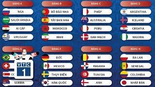 Bảng vòng loại World Cup: Cư dân mạng đoán cái kết