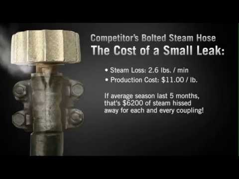 Crimped Steam Hose vs Bolted Steam Hose | Amazon Hose & Rubber