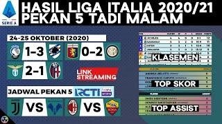 Hasil & Klasemen Liga Italia 2020: Lazio vs Bologna, Genoa vs Inter | Jadwal Serie A Live RCTI