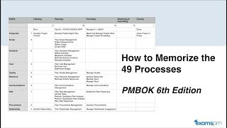 How to Memorize the 49 Processes from the PMBOK 6th Edition Process Chart