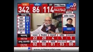 Lok Sabha Results LIVE | मुंबईसह राज्याच्या निकालावर तज्ज्ञांचं विश्लेषण-TV9