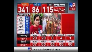 Lok Sabha Results LIVE | छगन भुजबळ, नवनीत राणा यांच्या प्रतिक्रिया-TV9