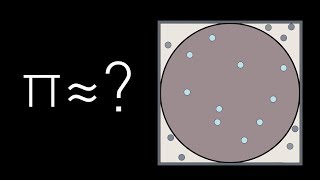 Approximating Pi ( Monte Carlo integration ) | animation