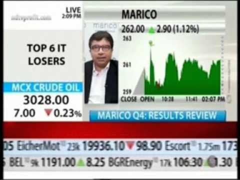 NDTV Profit Breaking Market News 02 May 2016