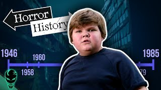 IT: The History of Ben Hanscom | Horror History