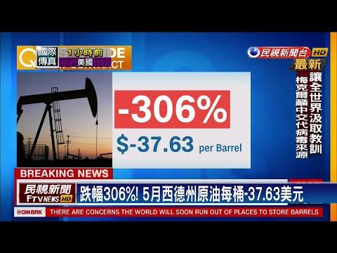 史上首見! 原油期貨「負油價」 道瓊收跌2.4%-民視新聞