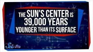 The Sun's Center Is 39,000 Years Younger Than Its Surface
