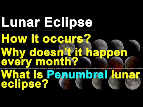 Penumbral Lunar Eclipse (chandra grahan) 2020 | How it occurs