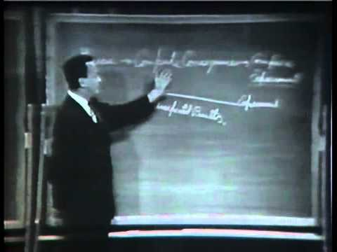 Feynman on Scientific Method
