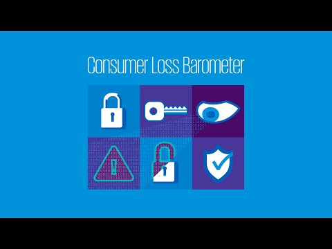 "Infographic movie highlighting top-line findings from KPMG Cyber's ""Consumer Loss Barometer"""