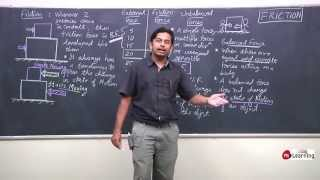 Law's of Motion for IX Standard & NTSE
