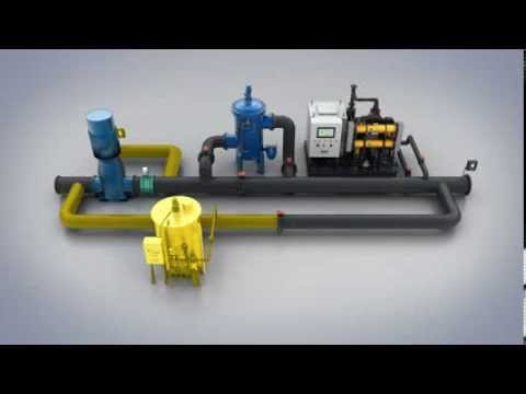 Balclor - Ballast Water Management System