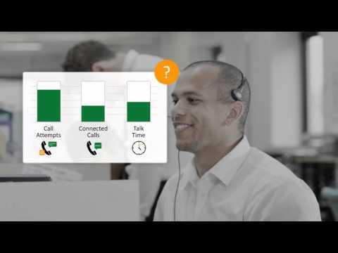 Actimizer Power Dialer App for Salesforce CRM