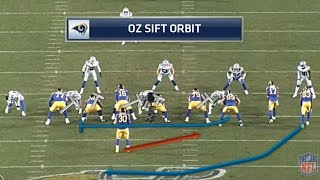 Film Room: How the Rams' run game demolished the Cowboys' defense (NFL Breakdowns Ep 128)