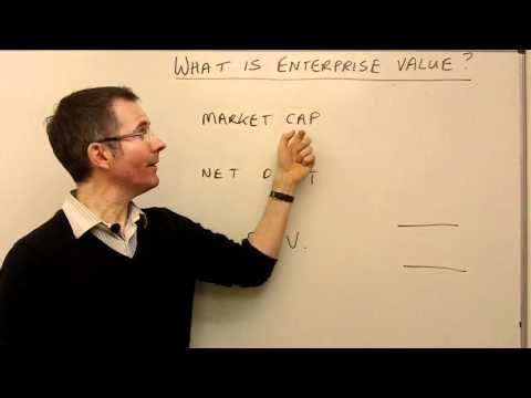 What is enterprise value?