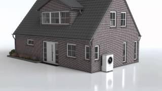 Bosch Compress 6000 AW luft/vand varmepumpe