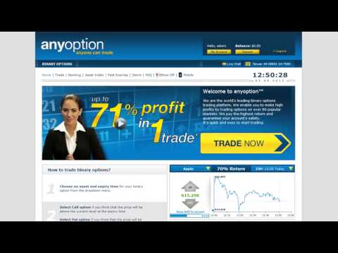 Broker Review - AnyOption Broker