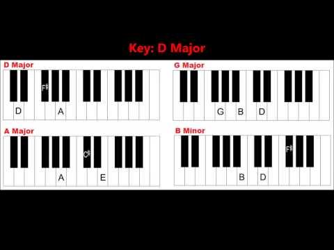 Magnificent B Major Piano Chord Ornament Beginner Guitar Piano