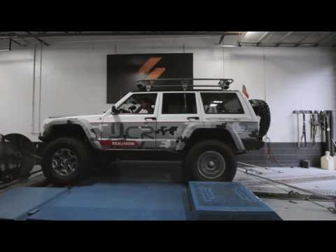 RealHawk Base Dyno Numbers