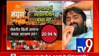 tv9 Live Updates: आरक्षणासाठी पुणे, औरंगाबादमध्ये संवाद यात्रा | मुंबईत उपोषणाचा आज 15वा दिवस-TV9