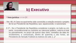 TCE MG. TCE RS. 2018. Aula 2. Esquemas didáticos. Controle preventivo de constitucionalidade.