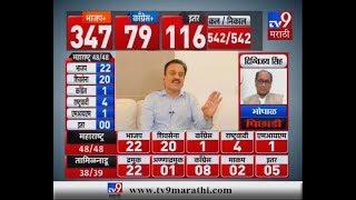 Lok Sabha Results LIVE | नाना पटोलेंना हिमालयात पाठवा, गिरीश महाजन LIVE-TV9