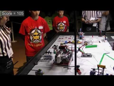 FLL 2014 World Class 746 Score at NH Finals