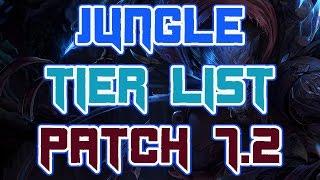 Best Junglers For Solo Queue Patch 7.2   Jungle Tier List Patch 7.2