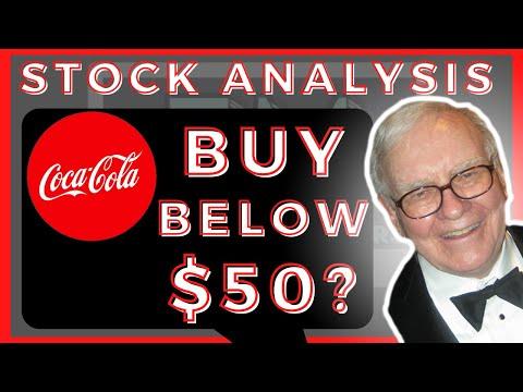 Coke (KO) Stock: Buy The Dip Now?