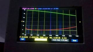 Antenna Analyzer(EU1KY) - How to Setup and Calibration - Ian Lee