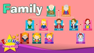 Kids vocabulary - Family - family members & tree - Learn English educational video for kids