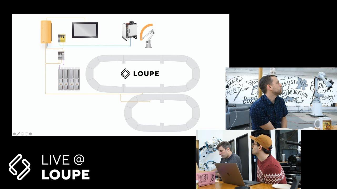 Live at Loupe Recap – Week 3